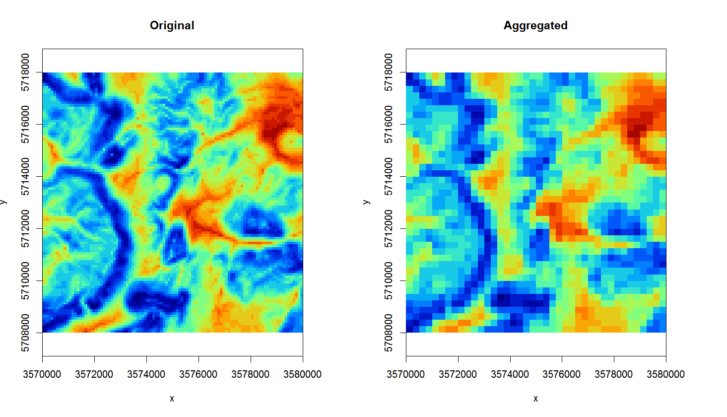 Original TWI vs aggregated map from 100 m to 250 m.