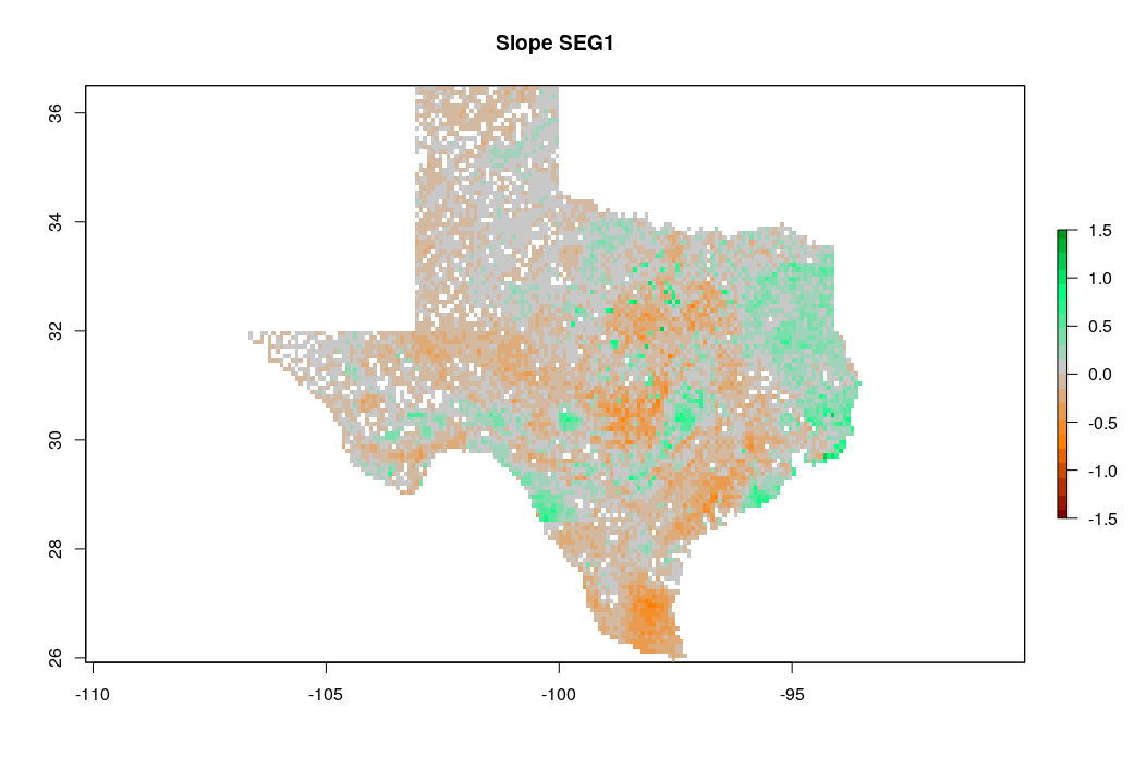 Predicted slope of change of soil organic carbon density for Texas for the period 1935–2014. Negative values indicate loss of soil organic carbon.